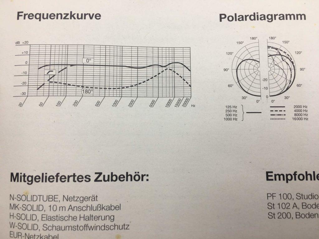 AKG SOLID TUBE(真空管・ソリッドステートマイク)周波数特性